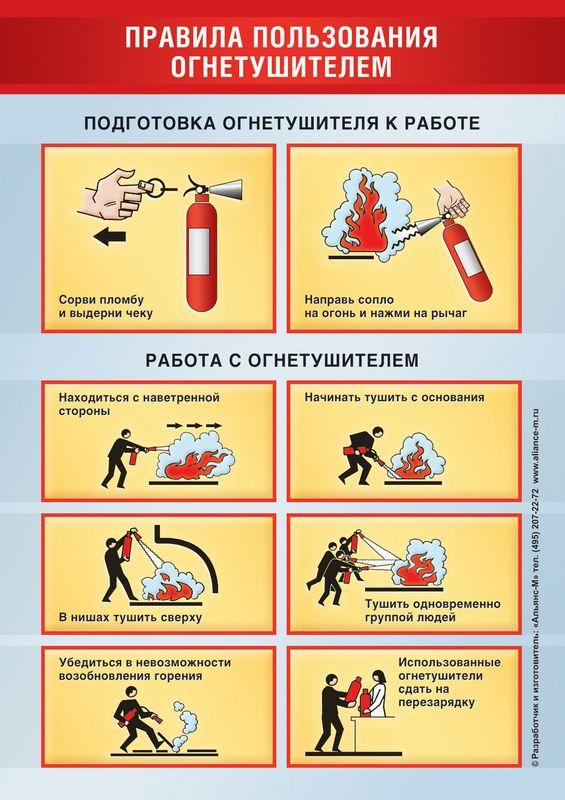 инструкция по правилам пользования огнетушителем